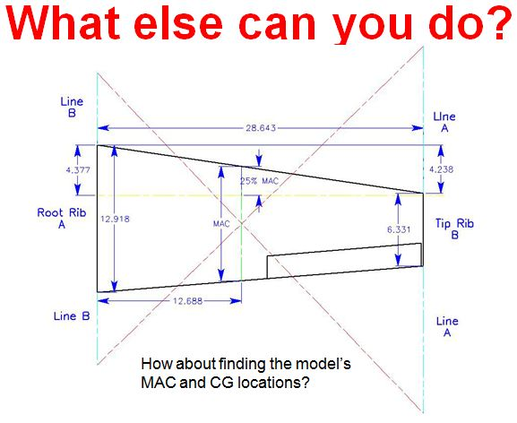 Computer Aided Design (CAD) easiest thing to go to college for