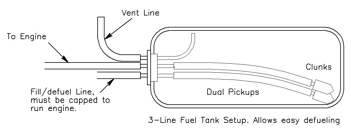 Oil Tank Fill Vent Pipes additionally Optimize Your Models Fuel System Improving Engine Performance And Safety besides C4 Urs Fuel System Tank Injectors Back Again 2841930 likewise Diagram routing fuel lines further Centrifugal  pressors Surge Control And Stonewalling. on fuel pump gas tank