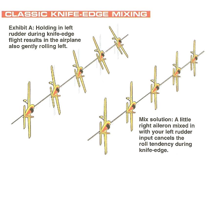RC Aerobatics Knife Edge Mixing