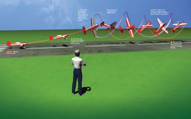RC Aerobatics - Snap roll