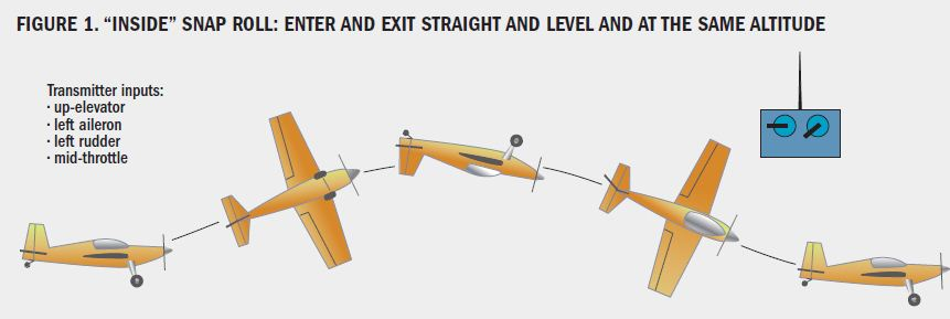 RC Aerobatics: the snap roll: do it right!