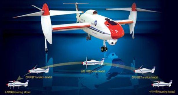 World's Fastest UAV: 248mph!