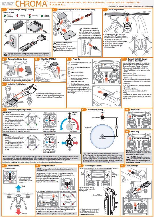 Chroma manual