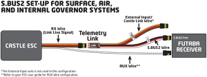 Castle Creations Telemetry Link For Futaba And Spektrum Radios (5)