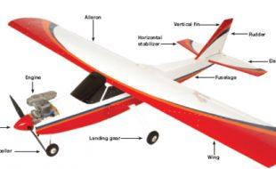 RC Airplane ABCs